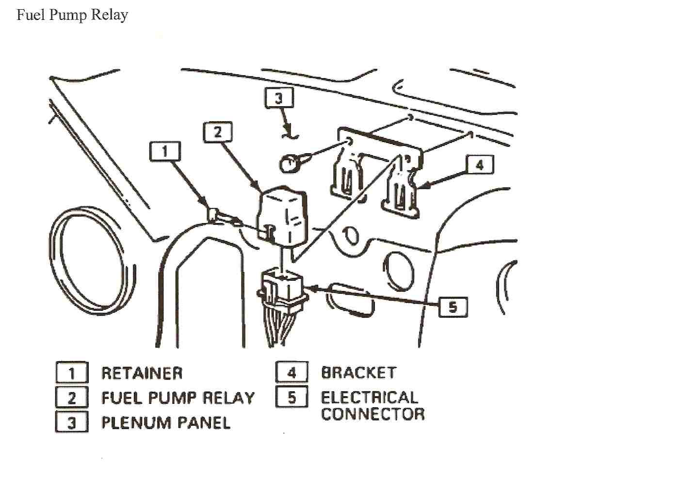 where is the fuel pump relay located on a 1987 chevy