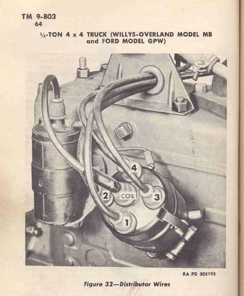 1999 gmc yukon spark plug wiring diagram willys jeep spark plug wiring diagram