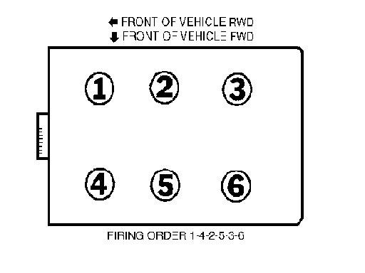 2012 Kia Sorento Engine Diagram together with Lincoln Aviator 4 6 2013 Specs And Images moreover Watch additionally P0354 as well Watch. on 2011 lincoln mkz engine diagram