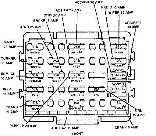 i was trying to find a fuse panel diagram for both the in