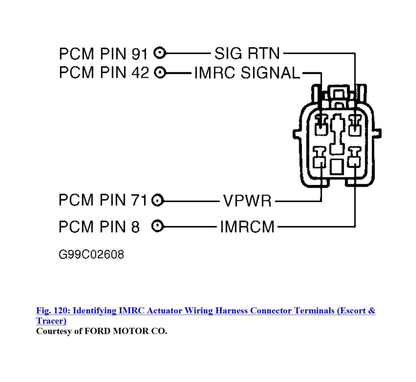 Ford Taurus 1999 Trouble Code P1518 Intake Manifold 2004 Expedition Wiring Diagram Connector 213 Graphic