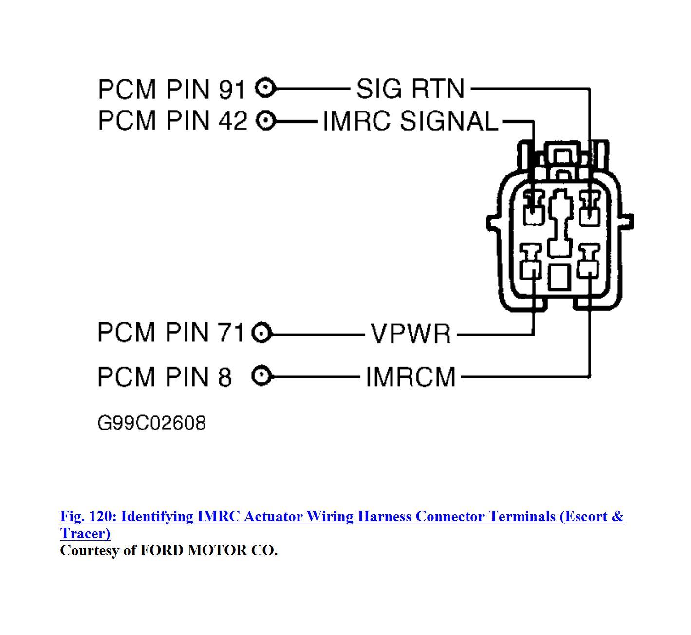 code p1518 intake manifold runner control fault stuck. Black Bedroom Furniture Sets. Home Design Ideas
