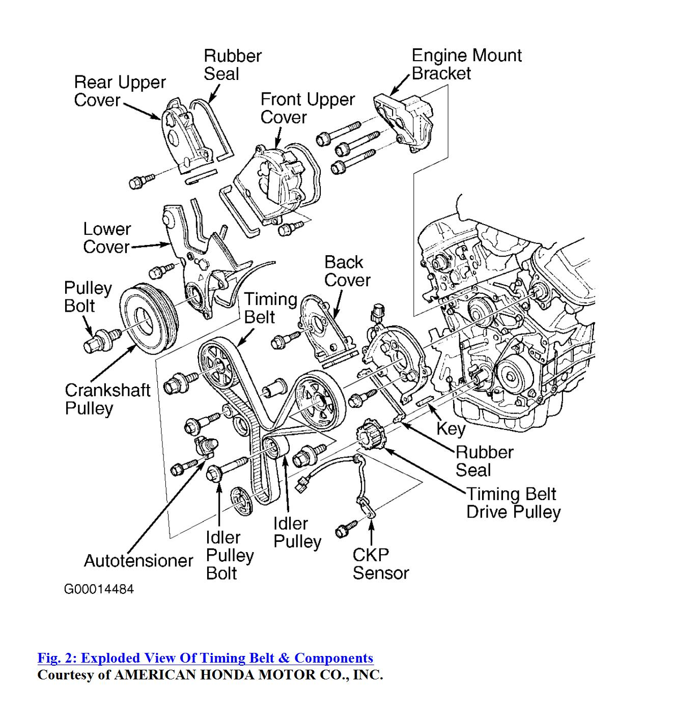 2008 Acura Rdx Fuse Box on 1994 Integra Fuse Box Diagram