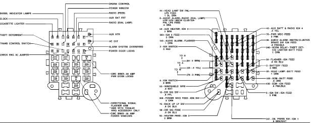 2009 04 07_051122_Fuse_ppanel i need a fuse box diagram for a 1984 chevy van g20 1985 chevy c10 fuse box diagram at couponss.co