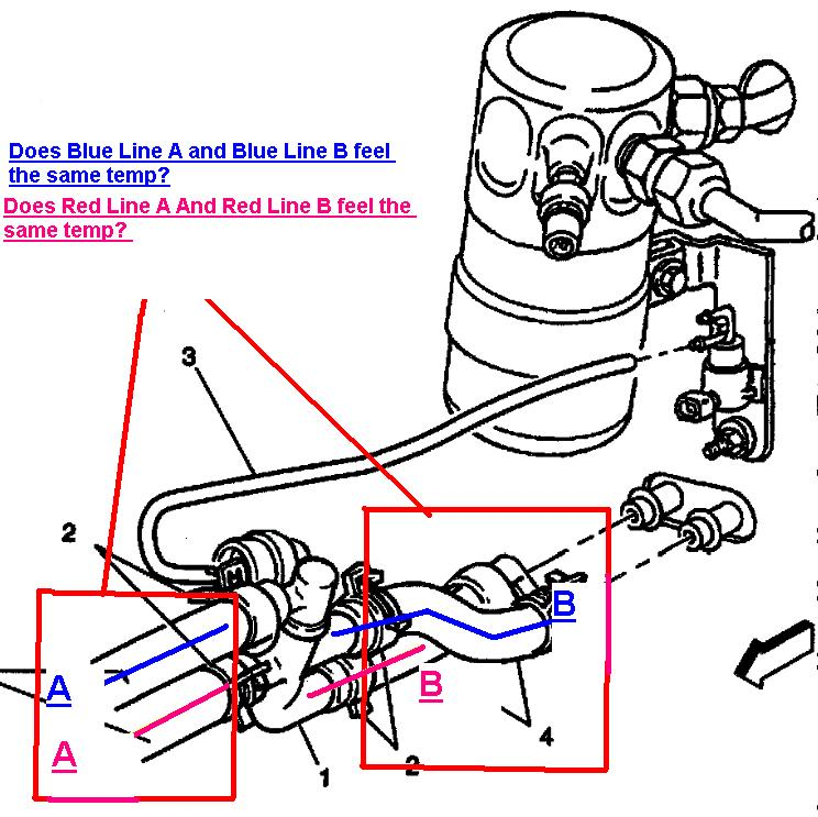 I Have A Heater Problem With 96 Tahoe Replaced Core Water Rhjustanswer: 96 Chevy Tahoe Engine Diagram At Gmaili.net