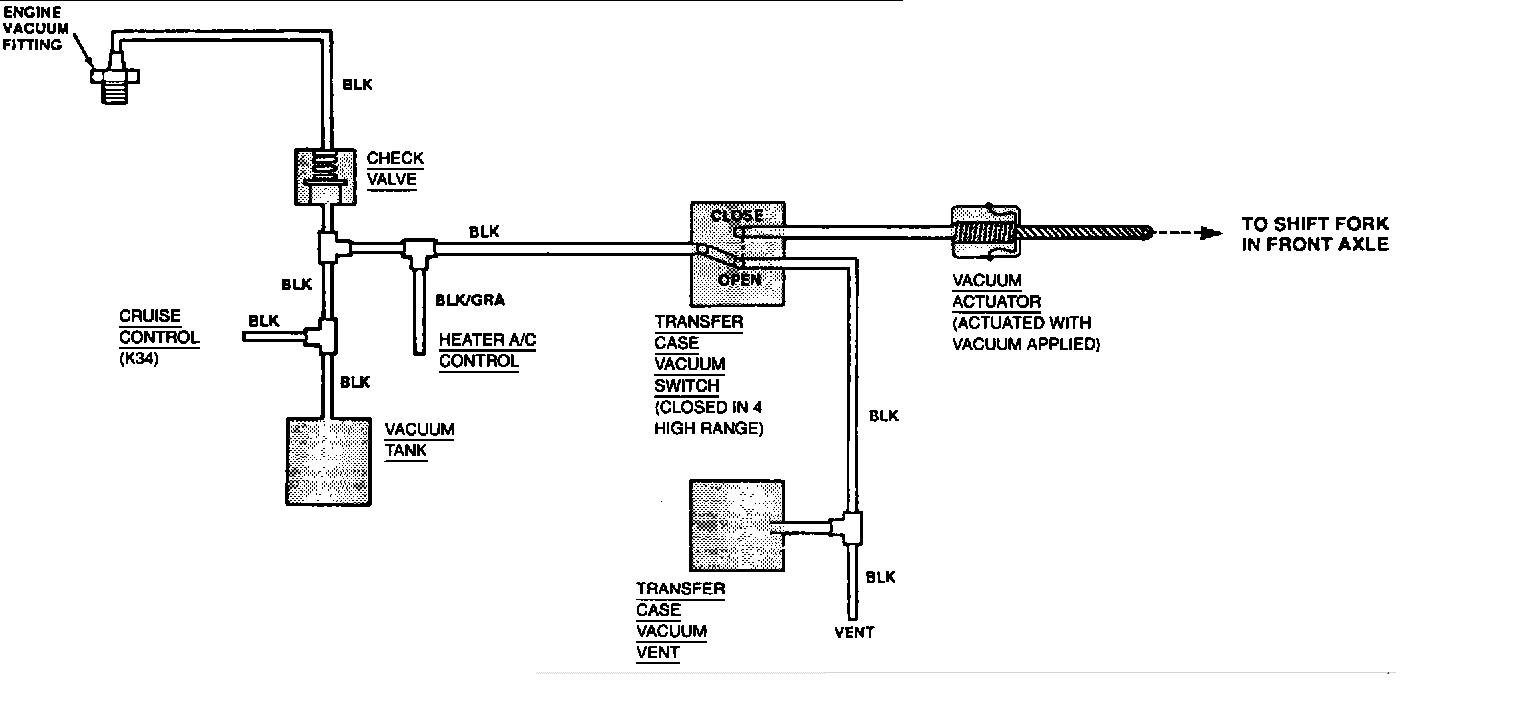 i have 97 s10 4wd vin x and for a vacuum diagram  or just
