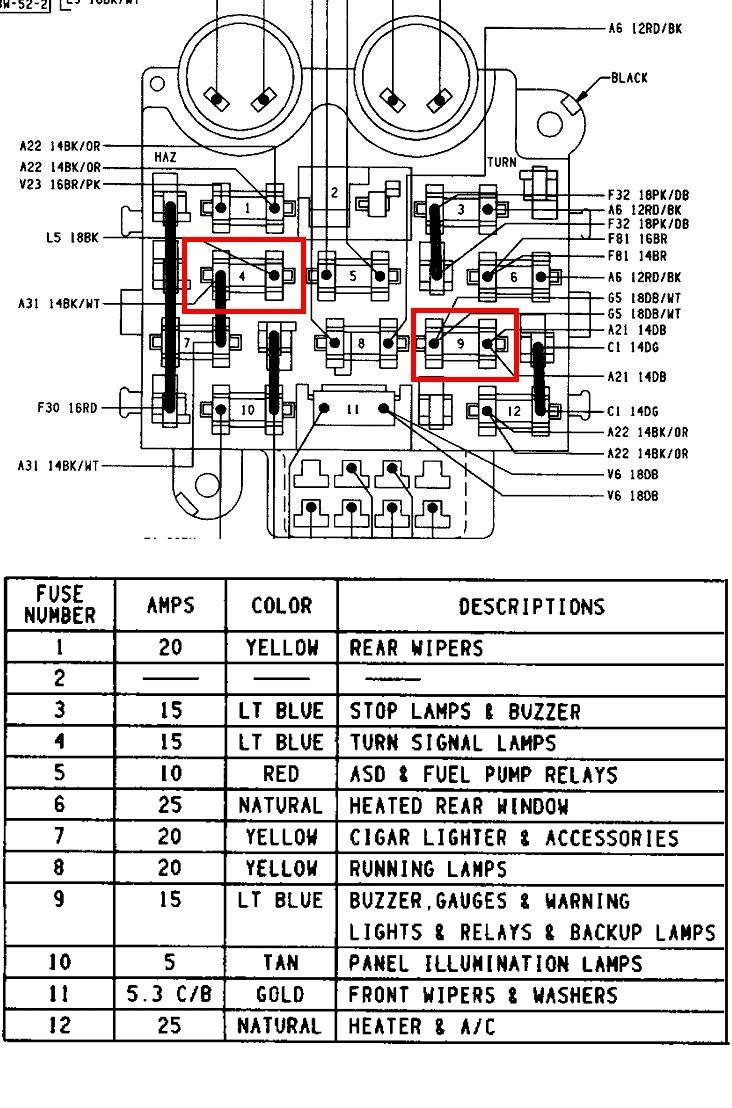 1996 Jeep Cherokee Fuse Diagram 96 Wrangler Wiring Library Yj Box Schemes 1993