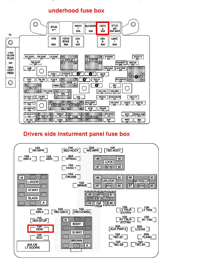 Bobcat 753 Fuse Box Wiring Diagram Post