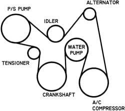 Find a serpentine belt diagram for a 2000 chevrolet cavalier, 2.2?