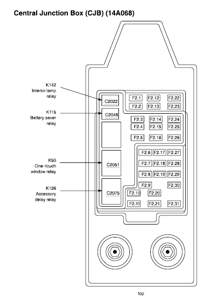 2002 Ford Fx 4 Fuse Box Diagram