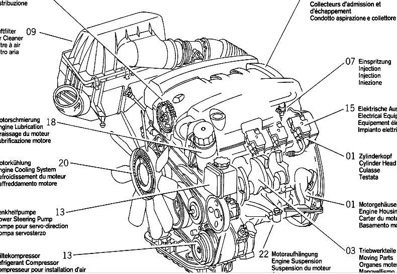 1999 e430 engine diagram diy enthusiasts wiring diagrams u2022 rh broadwaycomputers us 2000 mercedes e430 fuse diagram 2000 mercedes e430 fuse chart