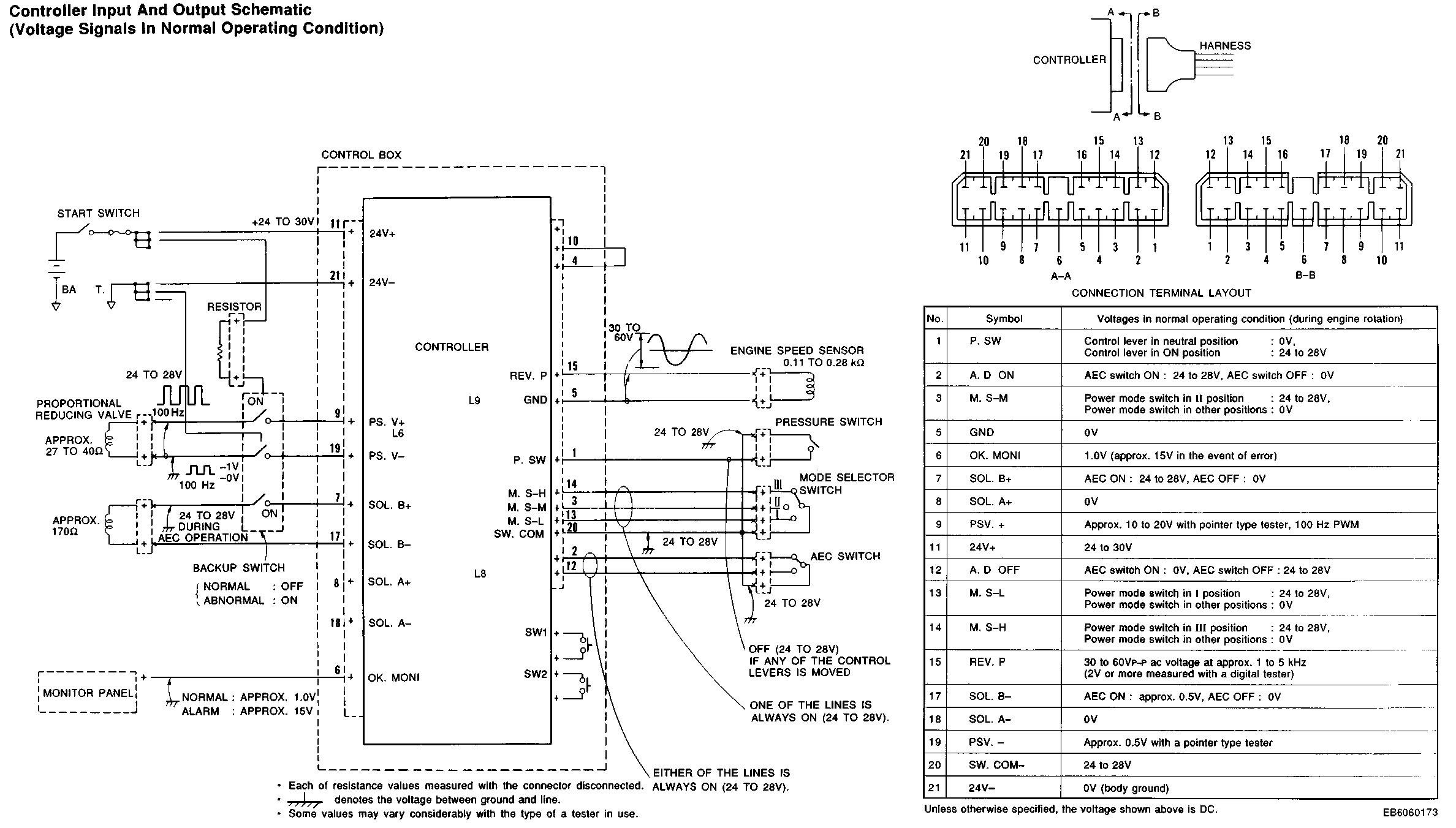 free download guitar wiring schematics do you have an electrical diagram or schematic for a ...