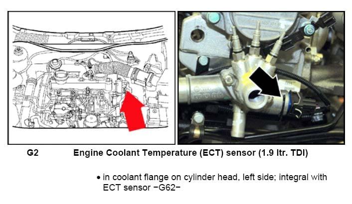 Tditempsensor on Nissan Quest Engine Diagram
