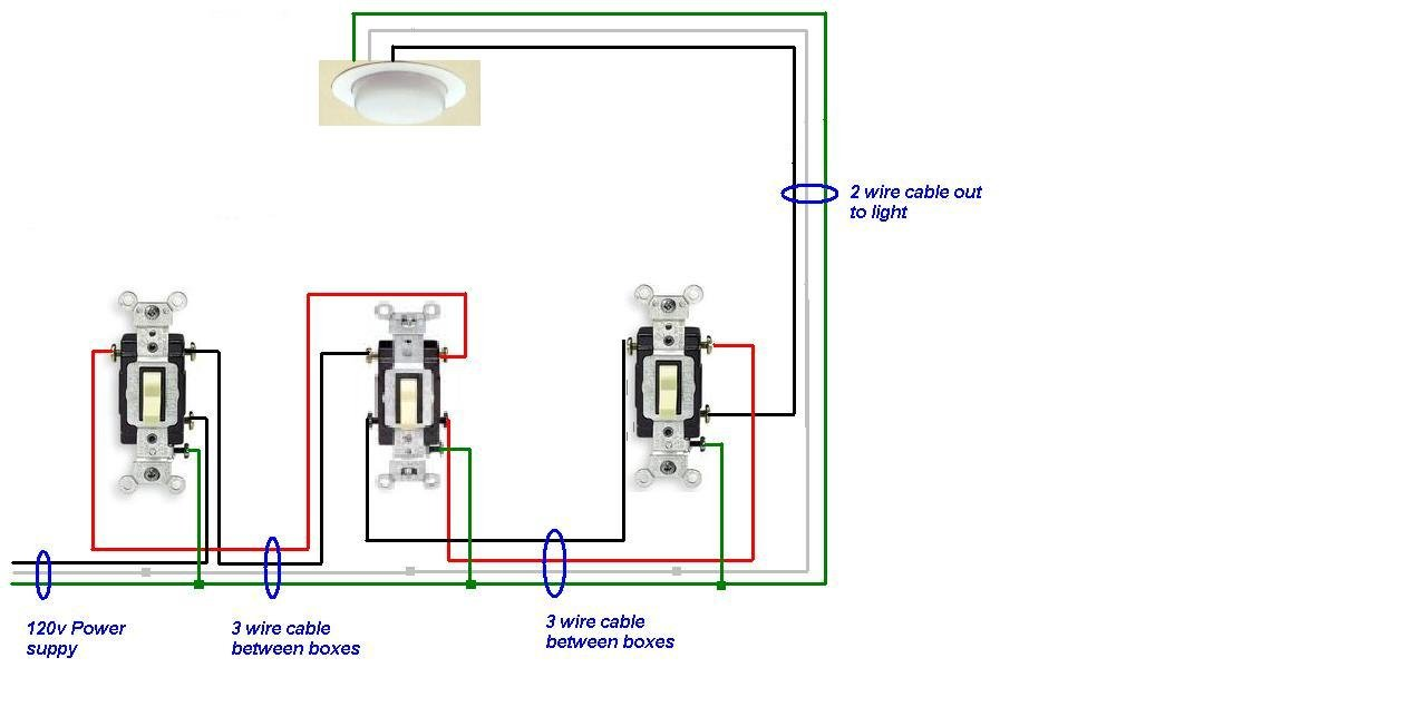 Need Diagram For 4 Way Switch With Feed And Leg In Center Box 3 Wiring Graphic