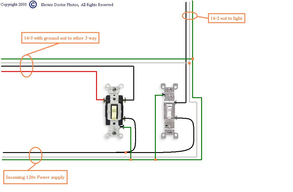 I have one power source coming in a three way switch and a single ...