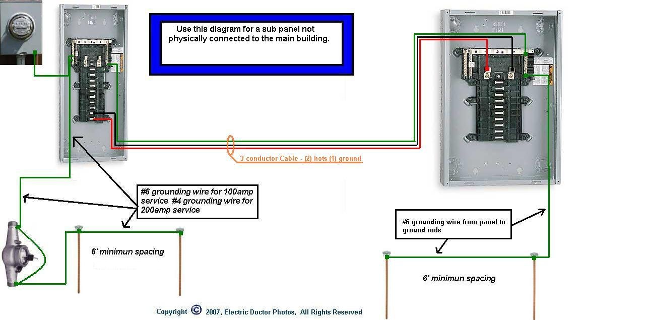 When Wireing A Garage From The House Panel Do You Need A