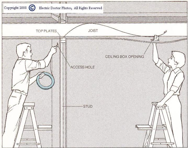 how to run wire for a ceiling fan
