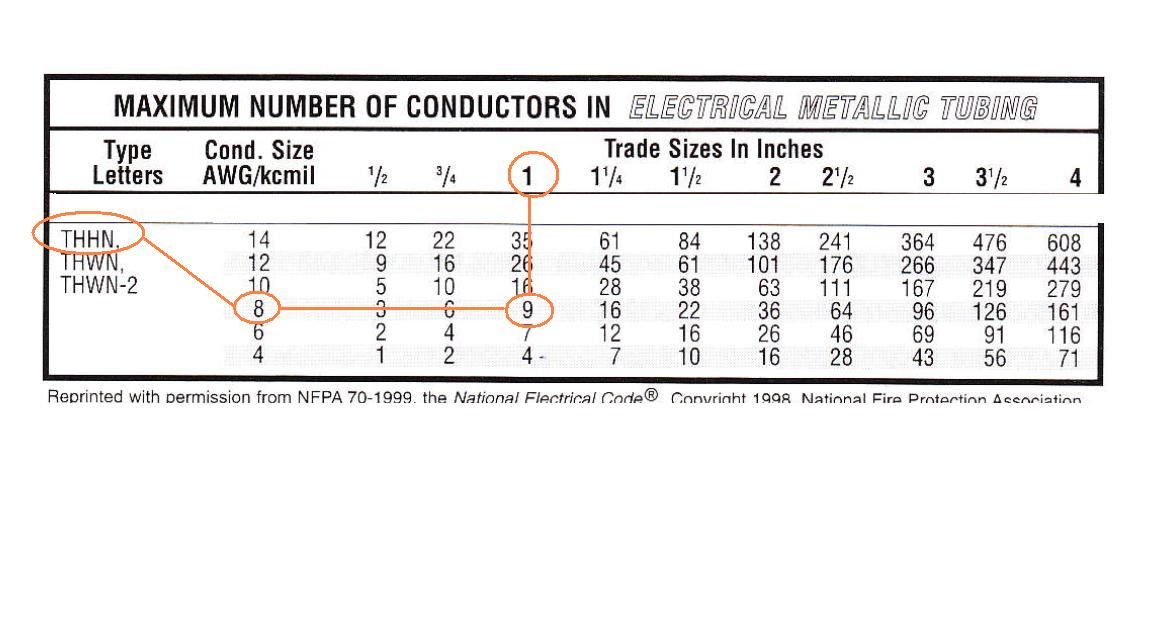 How many number 8 wires fit in a emt conduet graphic greentooth Choice Image