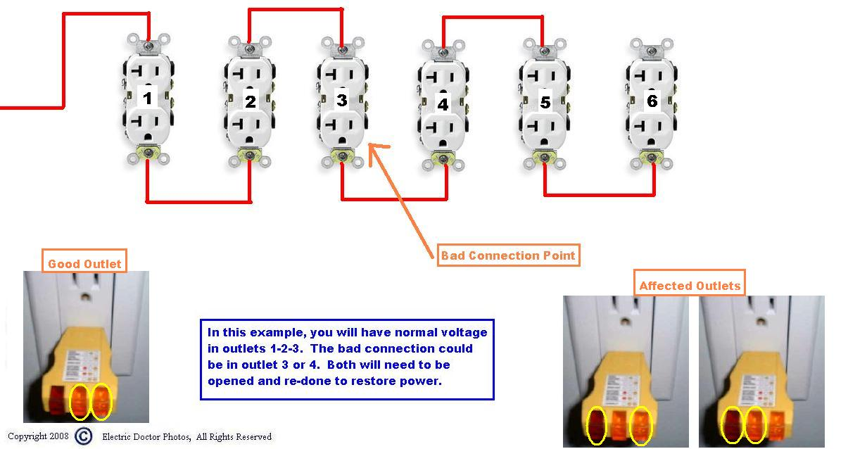 Nice quad outlet wiring diagram pictures inspiration electrical no breaker trip but one 15 amp lighting and outlet circuit is not asfbconference2016 Choice Image