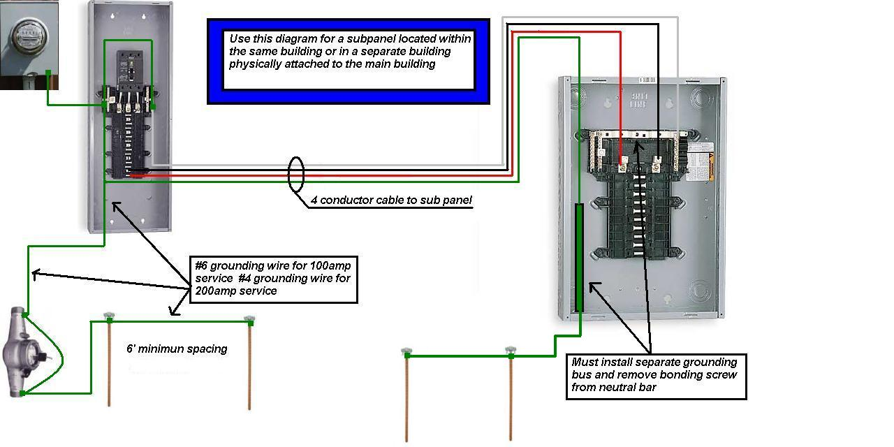 i m installing a sub panel in a new garage however the existing in rh justanswer com Main Service Panel Service Panel Diagram