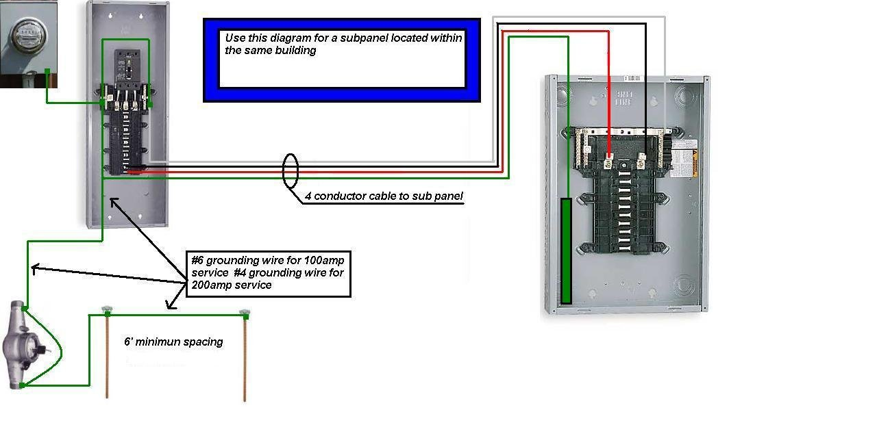 Wiring Sub Panel Box Wiring Diagram Site