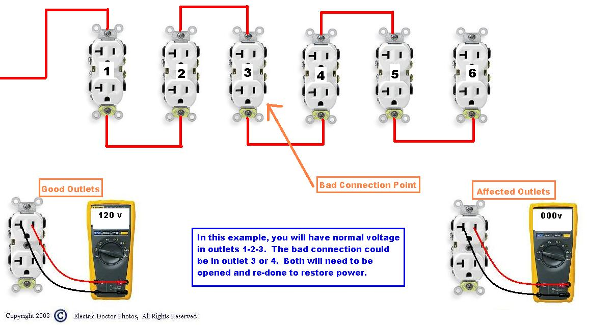 I have 2 outlets on 1 circuit that have only 98 100 volt reading once you locate a bad outlet next to a good one you will need to open up both outlets and re do the wiring like i show here cheapraybanclubmaster Choice Image