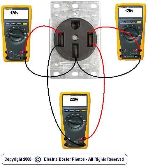 Wiring Diagram Stove Outlet : My maytag performa stove stopped working the clock works