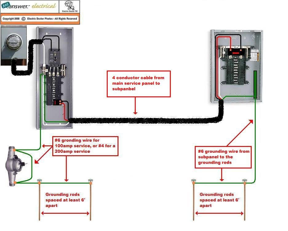 Electrical service diagram mobile home Residential Electrical