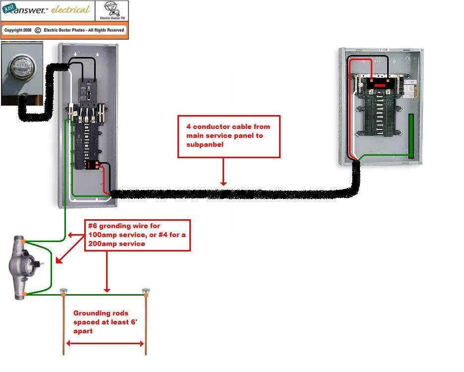 Meter Wiring Diagram 400 Amp Wiring Diagram Box