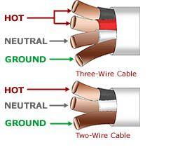 2009 02 18_143715_14guage_wiring what is the difference between 14 2 wire and 14 3 14-2 wire diagram at bakdesigns.co
