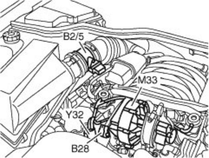 Ml320 Fuel Filter Replacement Wiring Diagram Rh 17 Fehmarnbeltachse