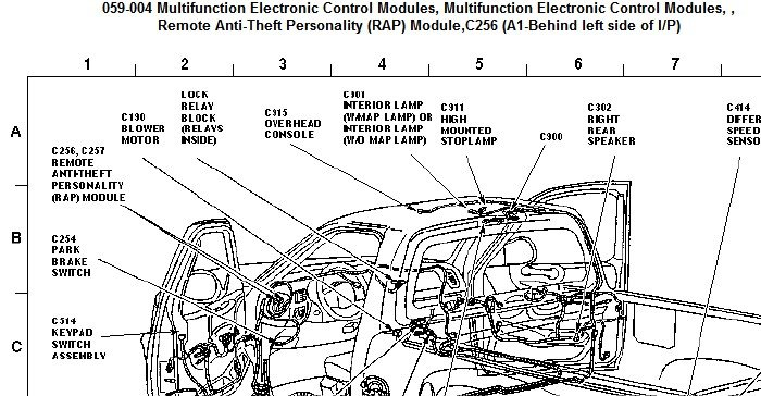 I Am Using A Frame Engine Speedometer Trans From Roll Over To Rhjustanswer: Ford Expedition Anti Theft Module Location At Gmaili.net