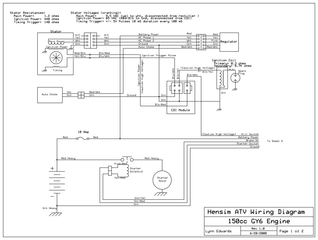 chinese buggy wiring diagram