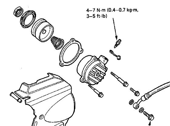 I Have A 1985 Honda Magna V45 It Leaks Around The Clutch Rod That