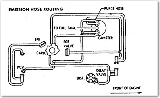 Where Can I Get Vacuum Diagrams  U0026 Manual Choke Assembly Instructions For A 1979 Chevy Malibu 305