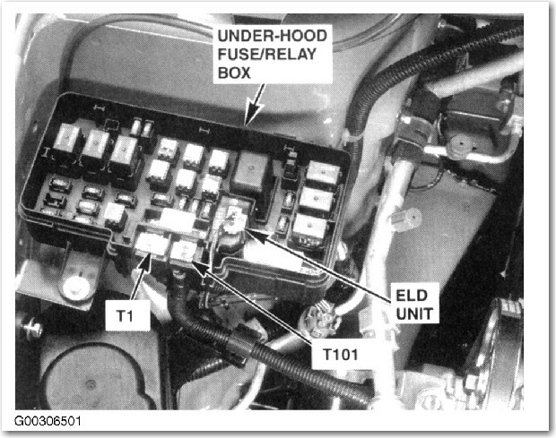 I Have Gone Thru The Owners Manual But It Does Not List The Radio Fuse