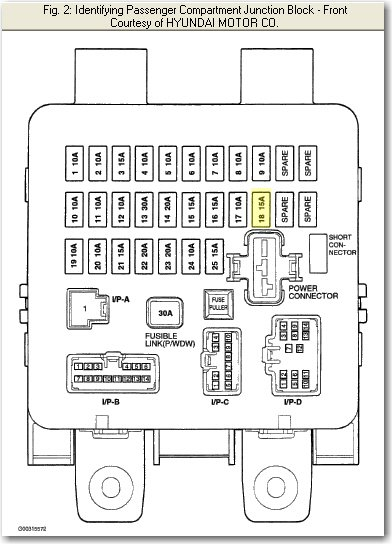2007 12 06_184539_D8 2003 hyundai elantra fuse box map 2003 wiring diagrams collection 2002 Hyundai Elantra Fuse Box Diagram at fashall.co