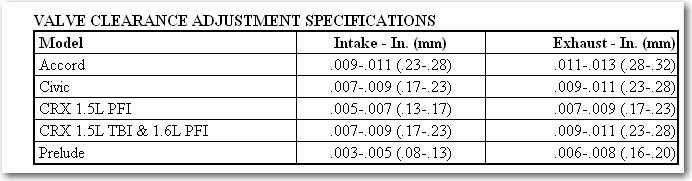 1991 honda accord valve adjustment specs