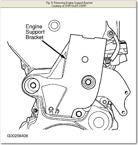 i am changing the timing belt on my ptcruiser 2 4 liter non turbo i rh justanswer com