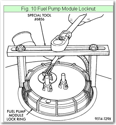 how do i replace a fuel pump on a dodge stratus?electrical pump replacement the electric fuel pump is not serviceable if the fuel pump needs replacement, the complete fuel pump module must be replaced
