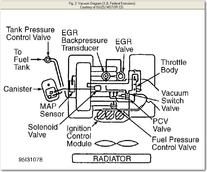 1995 isuzu rodeo 3 2 has missing vacuum line off passenger side of rh justanswer com 1999 isuzu rodeo vacuum diagram isuzu trooper vacuum diagram