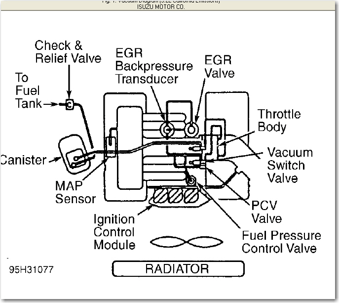1995 Isuzu Rodeo  3 2 Has Missing Vacuum Line Off