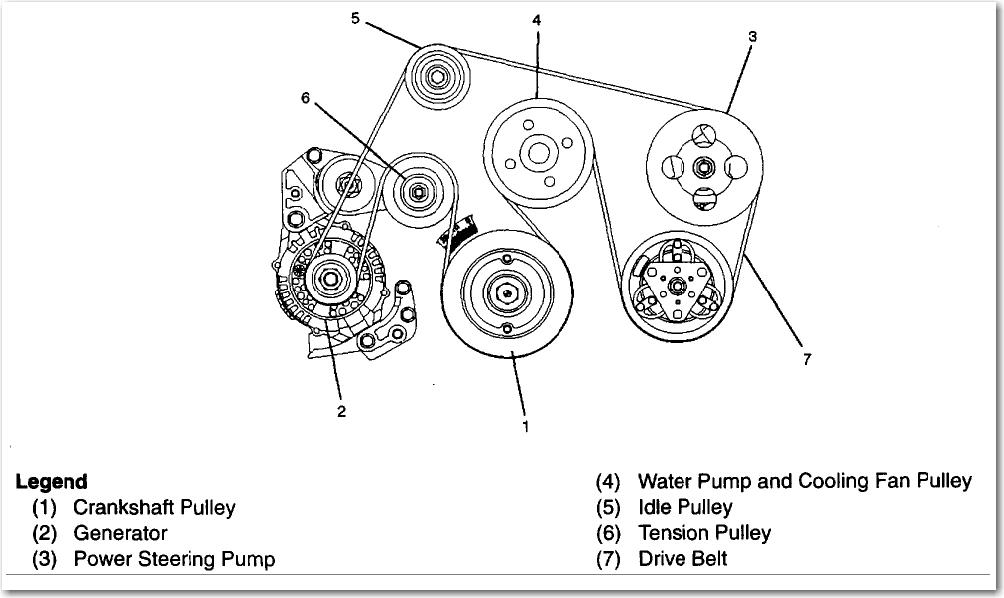 1995 honda passport diagram custom wiring diagram u2022 rh littlewaves co 1995 Honda Passport Coolant System 1997 Honda Passport
