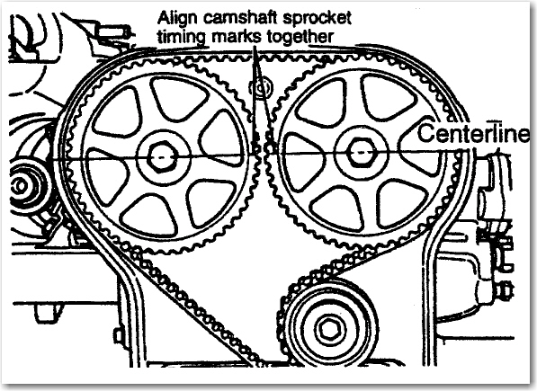 Cambelt Timing On 1996 Space Wagon 2 0 Glxi
