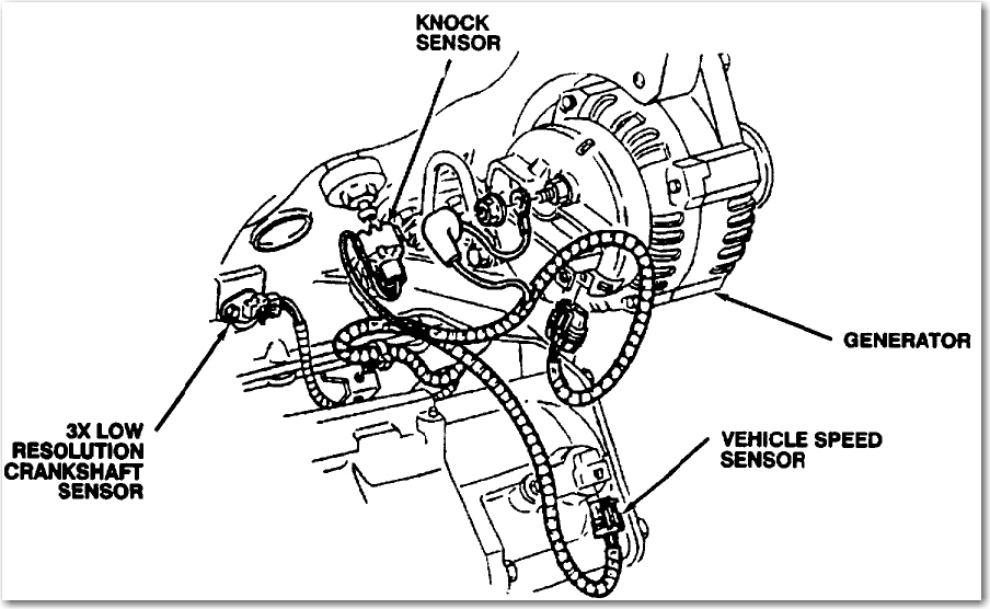 how to replace the alternator 1995 lumina car