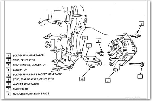 How To Replace The Alternator 1995 Lumina Car