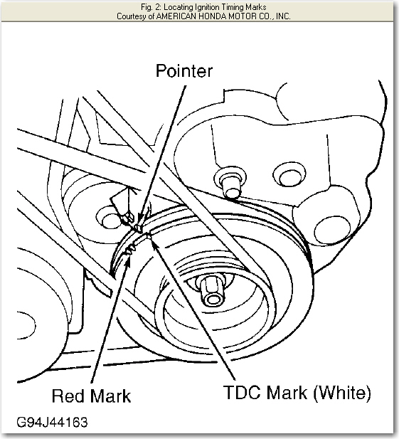 what is the correct ignition timing on a 1997 honda accord