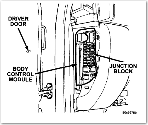 Where Is The Fuse Box  Panel  Located On A 2002 Jeep Liberty
