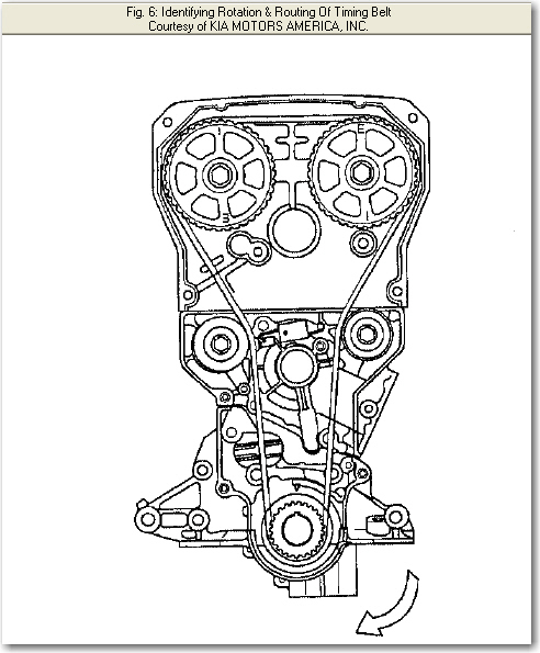 I Need A Timing Diagram For The Timing Belt Replacement On A Kia 2002 Rio 1 5 Ltr Motor