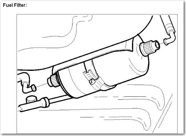 Location Of Fuel Filter In A 2001 Volvo S40